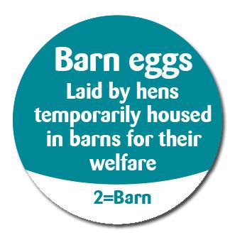 Bird Flu Barn Eggs Advisory Labels